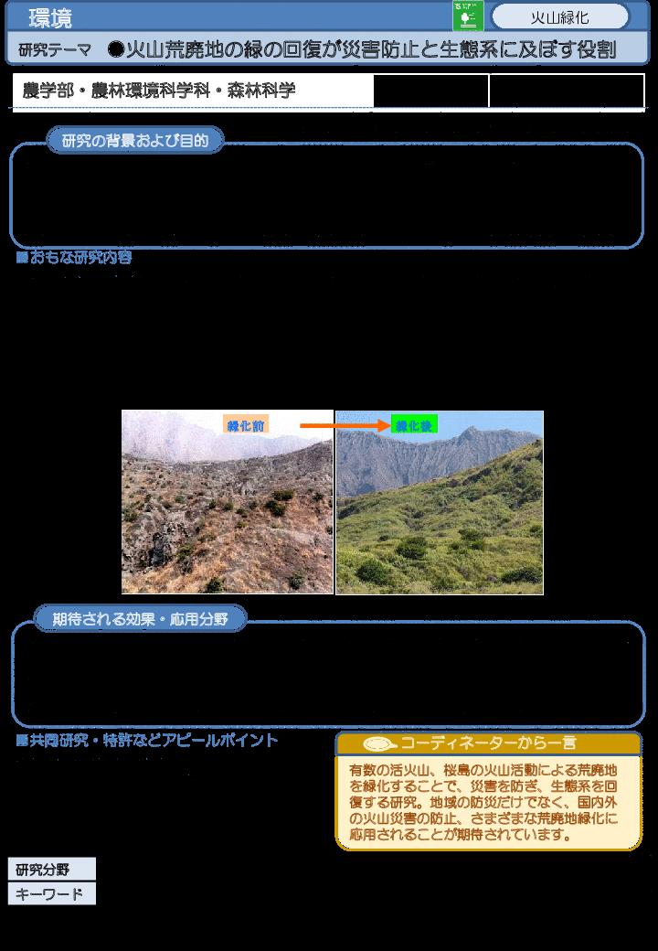 火山荒廃地の緑の回復が災害防止と生態系に及ぼす役割