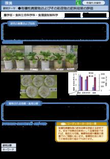 有機性廃棄物およびその処理物の肥料効果の評価