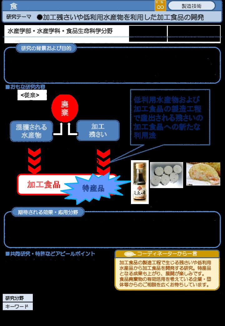 加工残さいや低利用水産物を利用した加工食品の開発