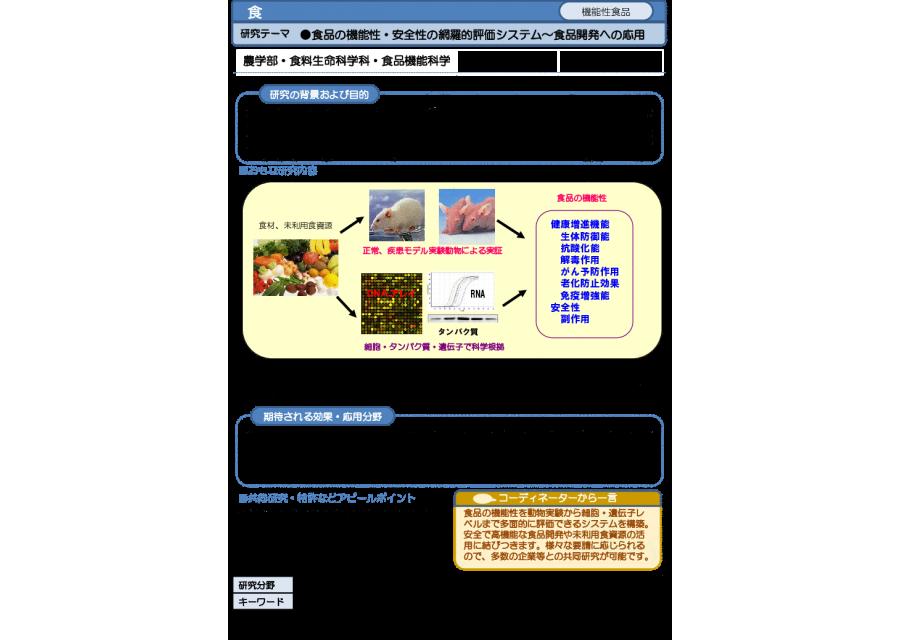 食品の機能性・安全性の網羅的評価システム~食品開発への応用