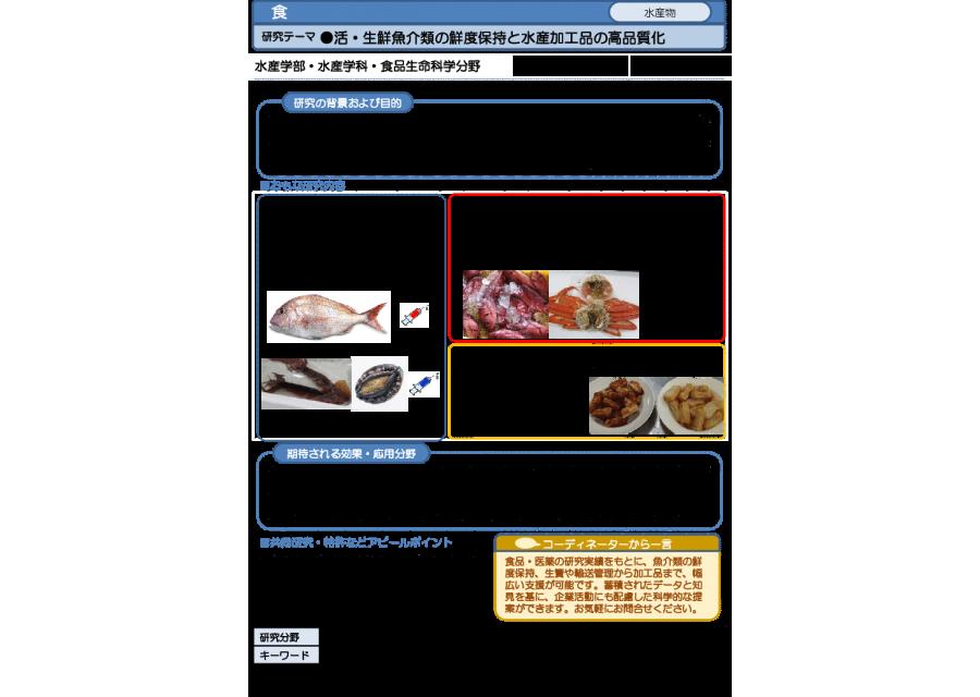 活・生鮮魚介類の鮮度保持と水産加工品の高品質化