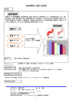 波形解析に関する研究