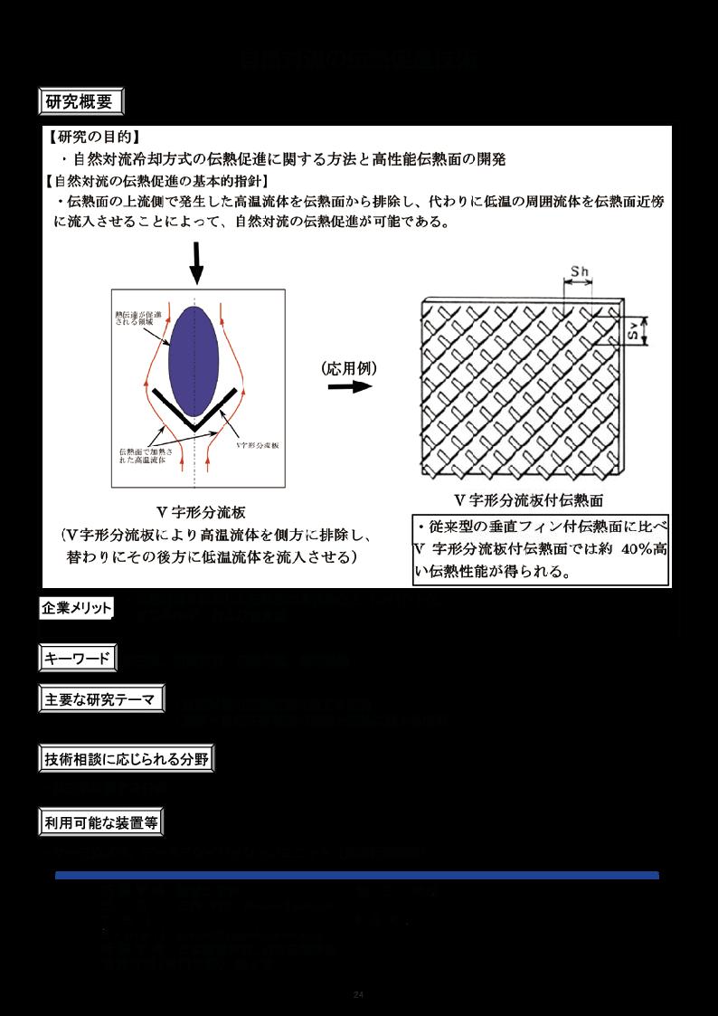 自然対流の伝熱促進技術