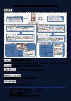 LED応用照明器具のEMC特性と電気特性の測定