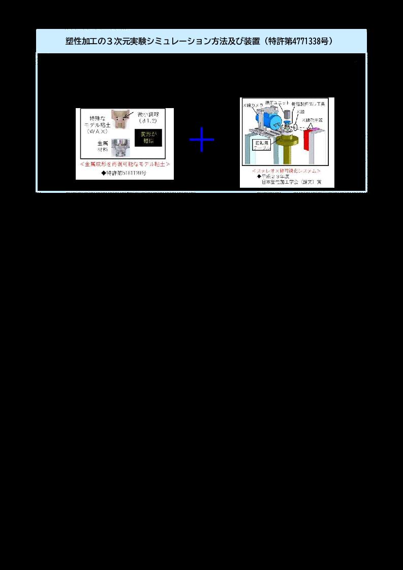 塑性加工の3次元実験シミュレーション方法及び装置