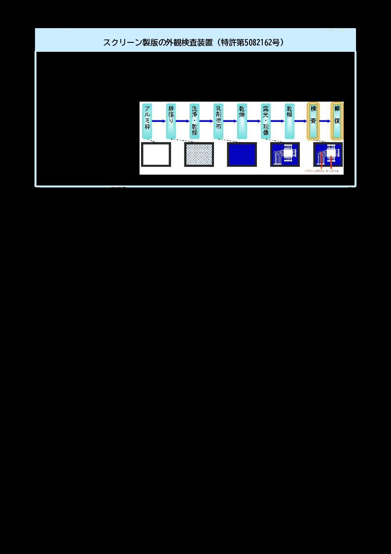 スクリーン製版の外観検査装置