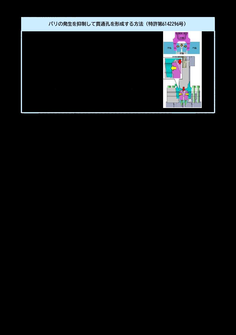 バリの発生を抑制して貫通孔を形成する方法